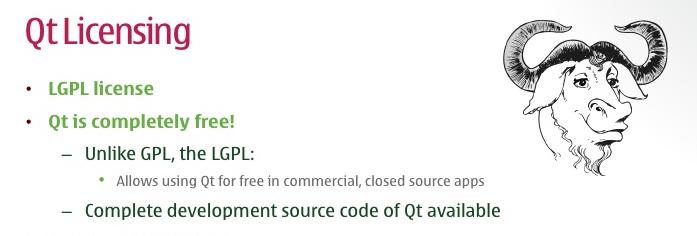 Qt Qt5 LGPL license